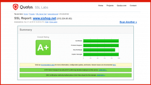 screenshot des ssl labs testtools